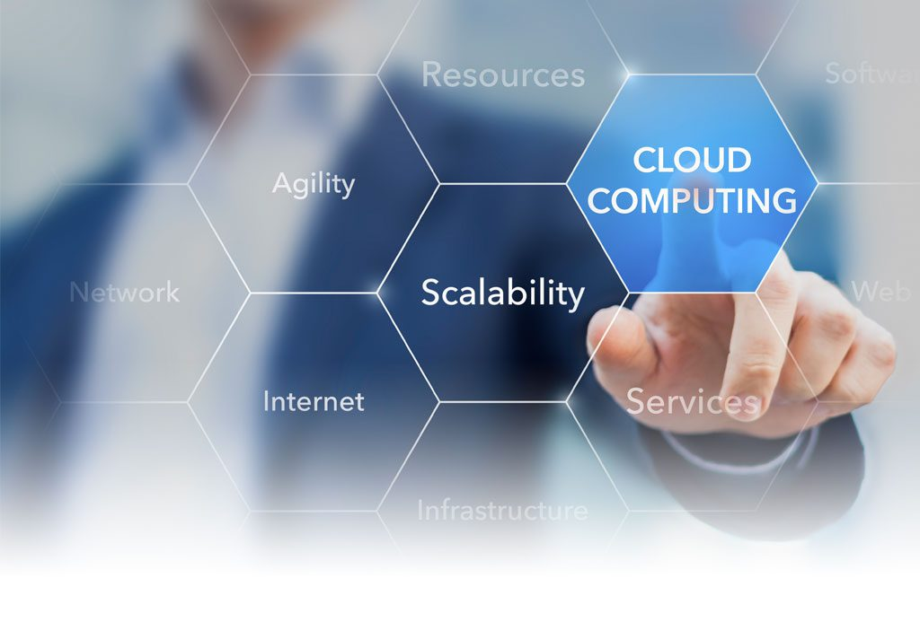 Cloud Computing Provided by Prysora
